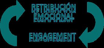 La Compensación Total: El engagement se compensa con Retribución Emocional
